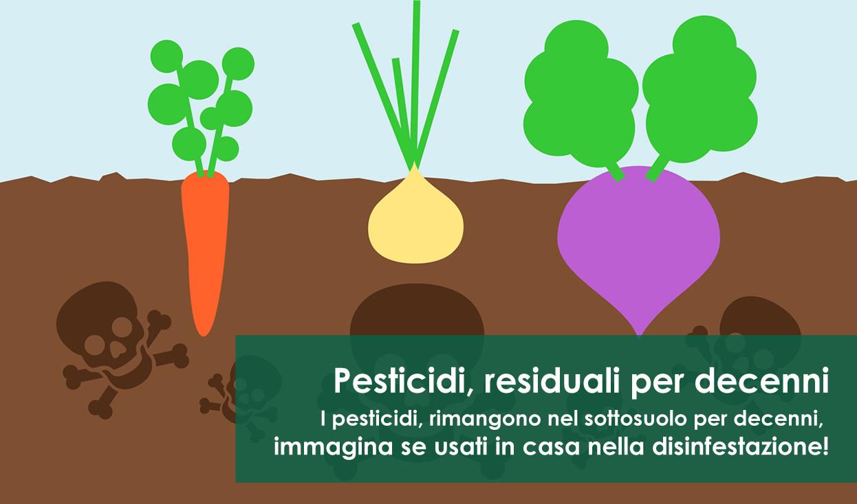 Pericolo Pesticidi nella Disinfestazione